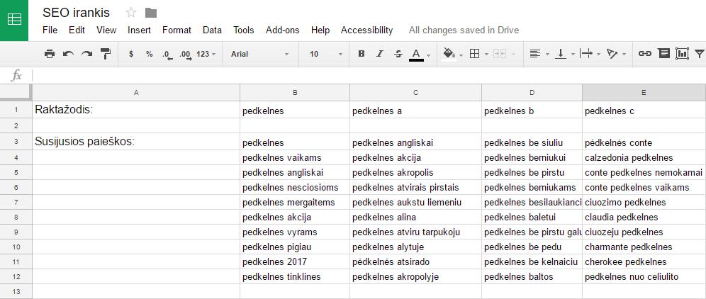 Gidas: el. parduotuvės optimizavimas paieškos sistemoms (1 dalis) 2